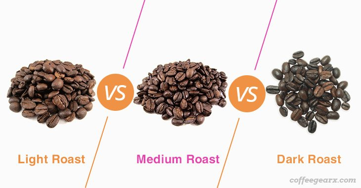 Light Roast vs. Medium Roast vs. Dark Roast